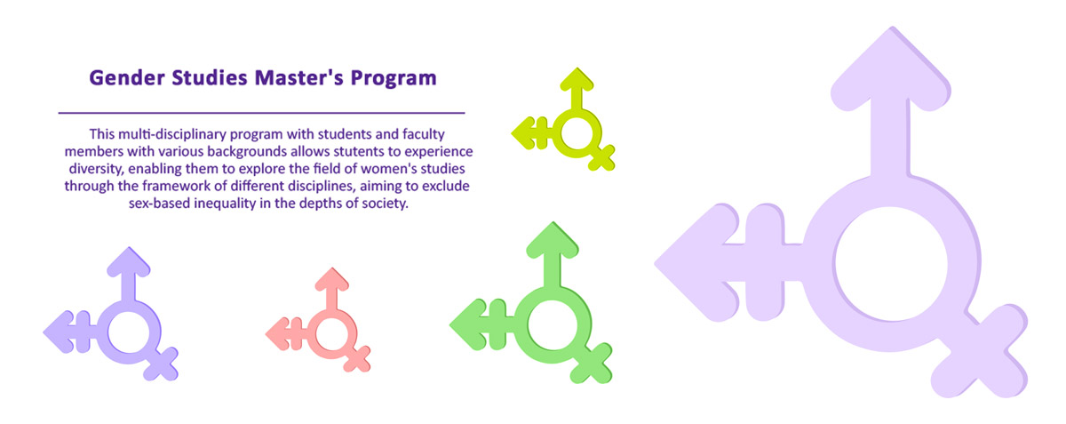 Gender Studies Master's Program (with Thesis)