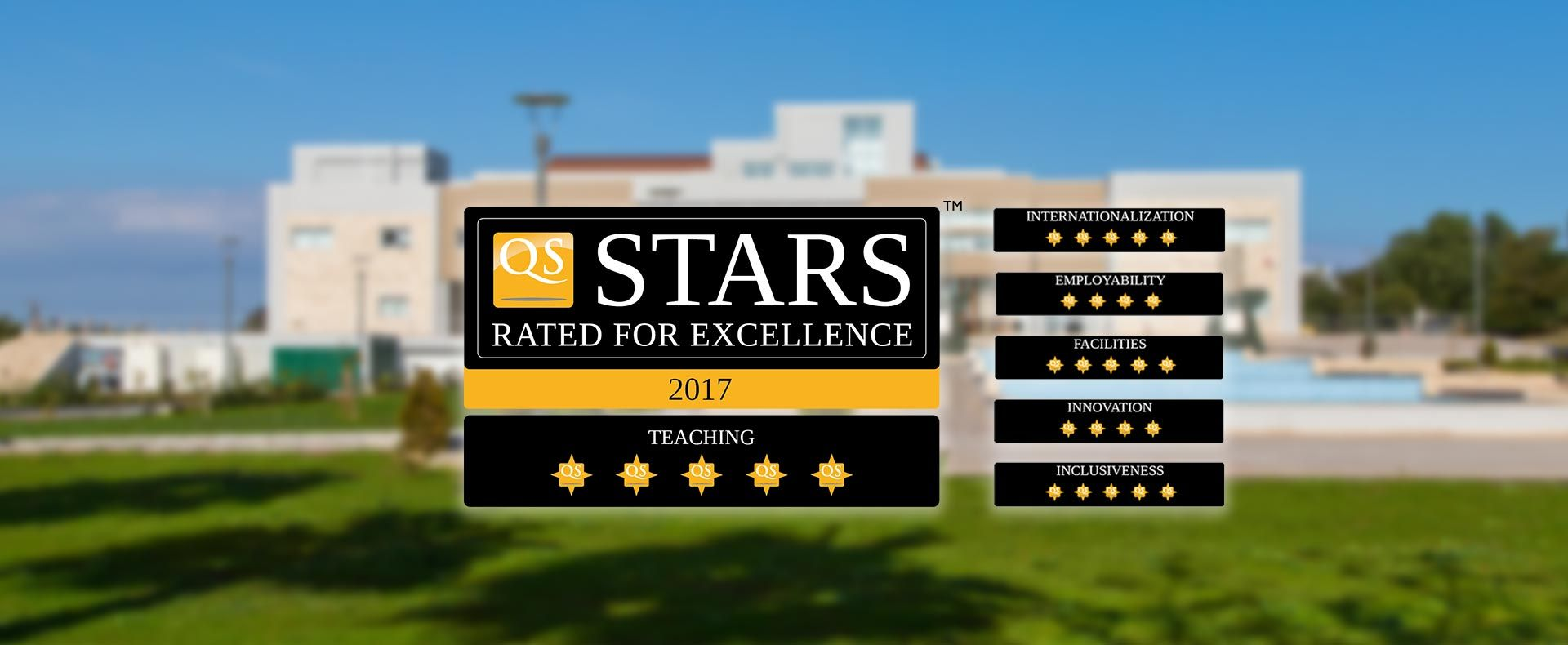 EMU Receives Five Stars From QS