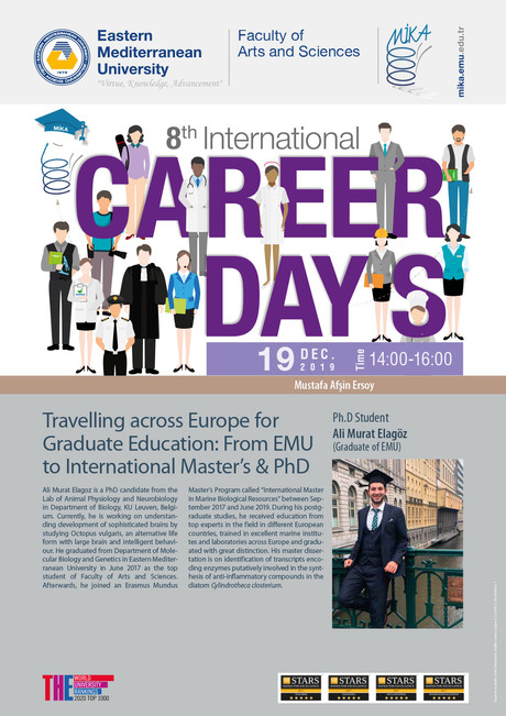 Traveling Across Europe for Graduate Education: From EMU to International Master's & PhD